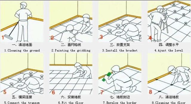 防静电地板安装流程和规范要点
