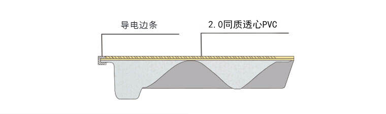 2.0PVC防静电地板