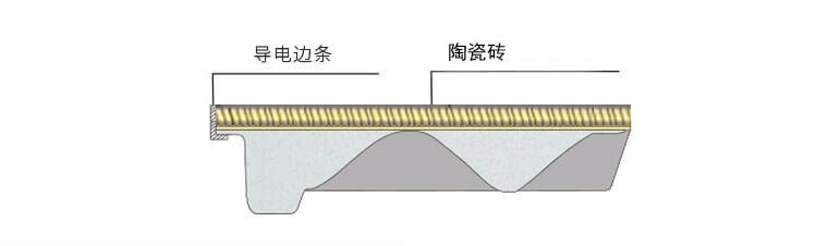 陶瓷防静电地板结构图