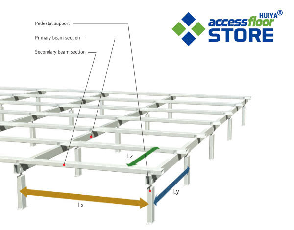 Raised Access Floor Support System.jpg