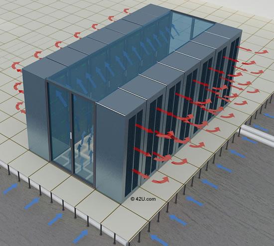 机房防静电地板配合机房整体效果图